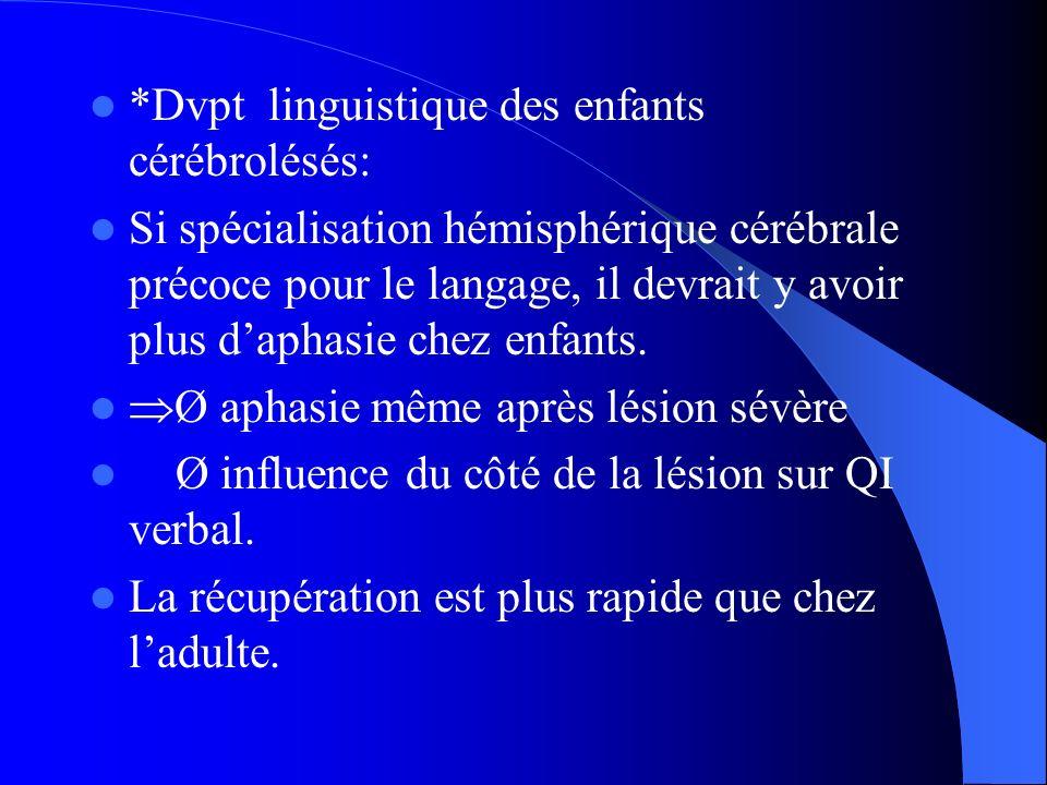 *Dvpt linguistique des enfants cérébrolésés: Si spécialisation hémisphérique cérébrale précoce pour le langage, il devrait y avoir plus daphasie chez
