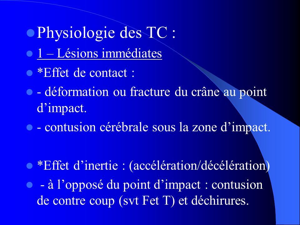 Physiologie des TC : 1 – Lésions immédiates *Effet de contact : - déformation ou fracture du crâne au point dimpact. - contusion cérébrale sous la zon
