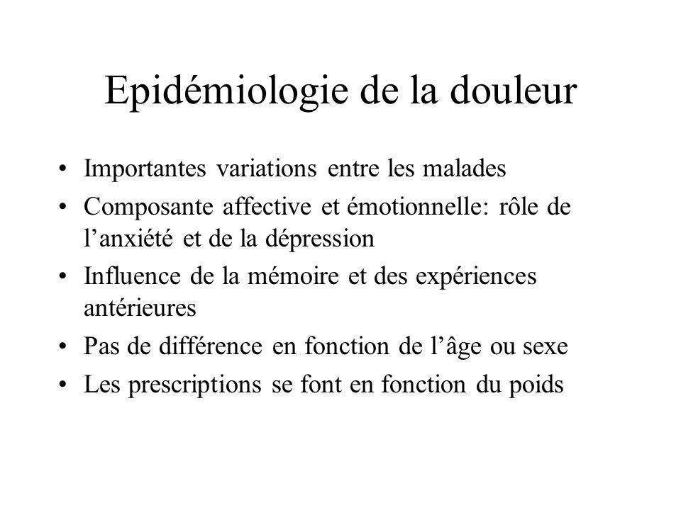 Epidémiologie de la douleur Importantes variations entre les malades Composante affective et émotionnelle: rôle de lanxiété et de la dépression Influe