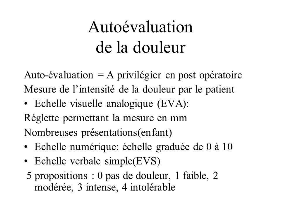 Autoévaluation de la douleur Auto-évaluation = A privilégier en post opératoire Mesure de lintensité de la douleur par le patient Echelle visuelle ana