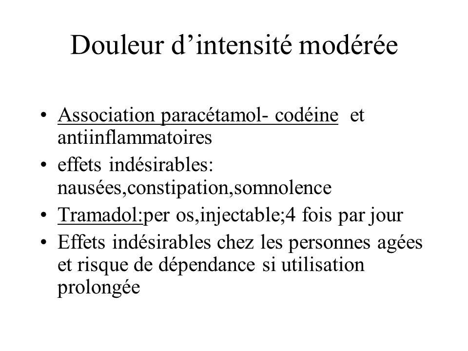 Douleur dintensité modérée Association paracétamol- codéine et antiinflammatoires effets indésirables: nausées,constipation,somnolence Tramadol:per os