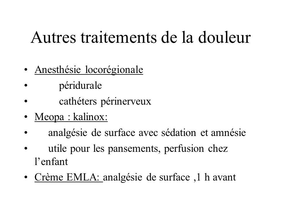 Autres traitements de la douleur Anesthésie locorégionale péridurale cathéters périnerveux Meopa : kalinox: analgésie de surface avec sédation et amné