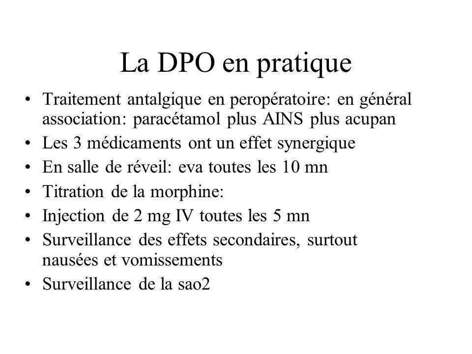 La DPO en pratique Traitement antalgique en peropératoire: en général association: paracétamol plus AINS plus acupan Les 3 médicaments ont un effet sy