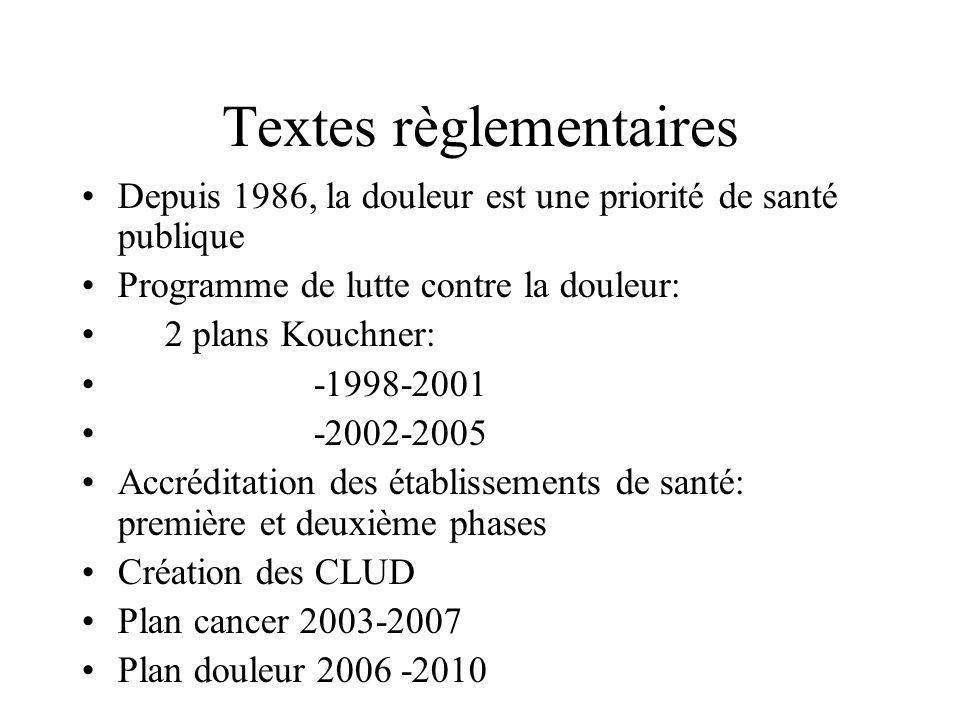Textes règlementaires Depuis 1986, la douleur est une priorité de santé publique Programme de lutte contre la douleur: 2 plans Kouchner: -1998-2001 -2