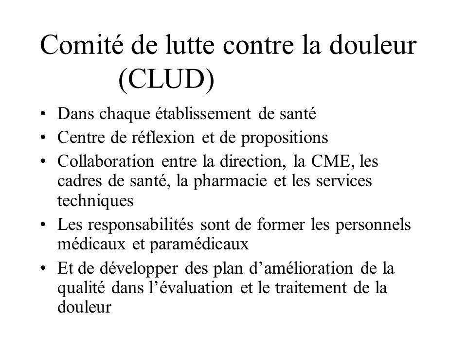 Comité de lutte contre la douleur (CLUD) Dans chaque établissement de santé Centre de réflexion et de propositions Collaboration entre la direction, l