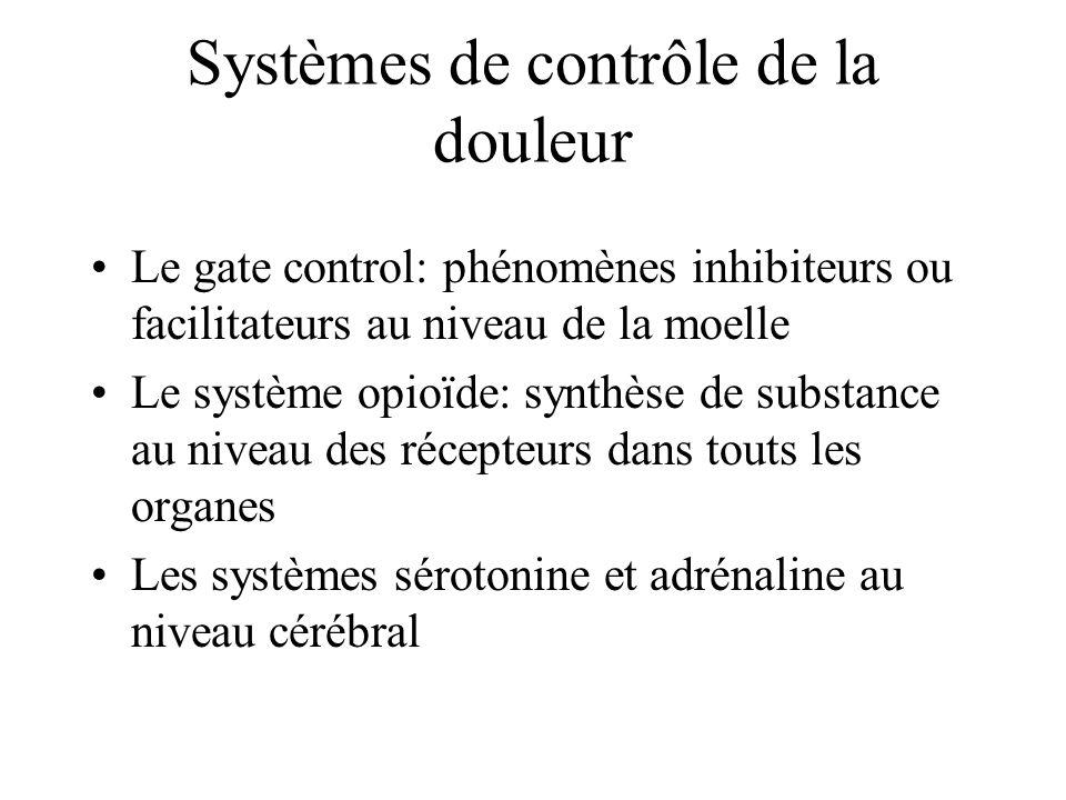 Systèmes de contrôle de la douleur Le gate control: phénomènes inhibiteurs ou facilitateurs au niveau de la moelle Le système opioïde: synthèse de sub