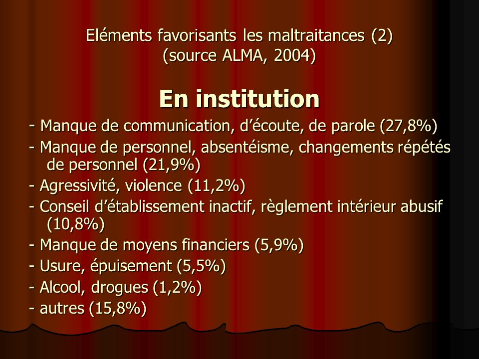 Eléments favorisants les maltraitances (2) (source ALMA, 2004) En institution - Manque de communication, découte, de parole (27,8%) - Manque de person