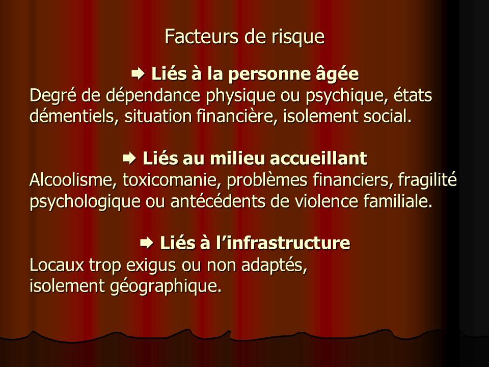 Facteurs de risque Liés à la personne âgée Liés à la personne âgée Degré de dépendance physique ou psychique, états démentiels, situation financière,