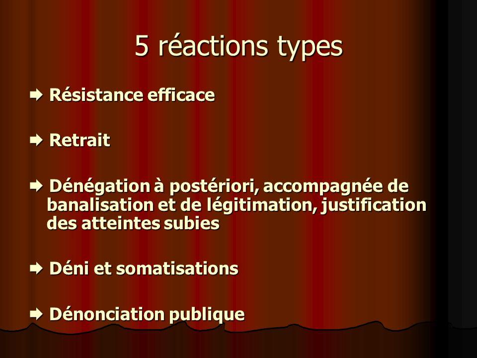 5 réactions types Résistance efficace Résistance efficace Retrait Retrait Dénégation à postériori, accompagnée de banalisation et de légitimation, jus