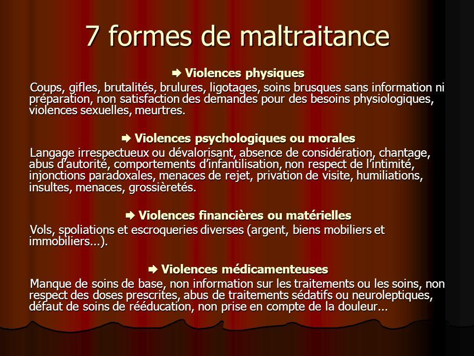 7 formes de maltraitance Violences physiques Violences physiques Coups, gifles, brutalités, brulures, ligotages, soins brusques sans information ni pr