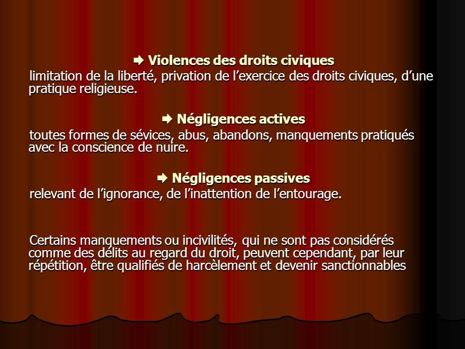 Violences des droits civiques Violences des droits civiques limitation de la liberté, privation de lexercice des droits civiques, dune pratique religi
