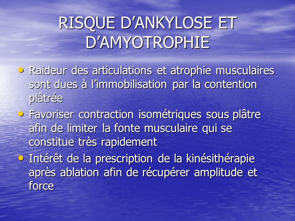 RISQUE DANKYLOSE ET DAMYOTROPHIE Raideur des articulations et atrophie musculaires sont dues à limmobilisation par la contention plâtrée Raideur des a