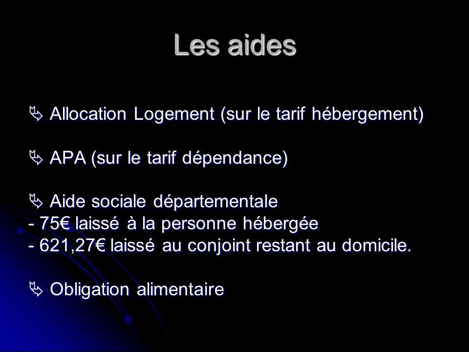 Les aides Allocation Logement (sur le tarif hébergement) Allocation Logement (sur le tarif hébergement) APA (sur le tarif dépendance) APA (sur le tari
