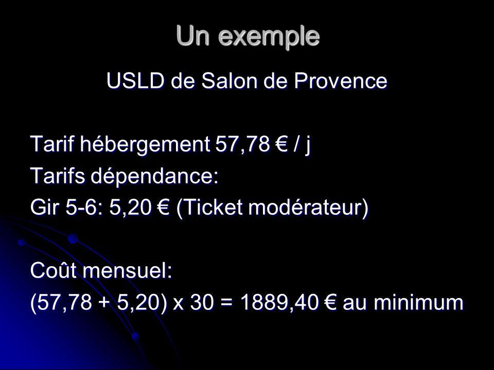 Un exemple USLD de Salon de Provence Tarif hébergement 57,78 / j Tarifs dépendance: Gir 5-6: 5,20 (Ticket modérateur) Coût mensuel: (57,78 + 5,20) x 3