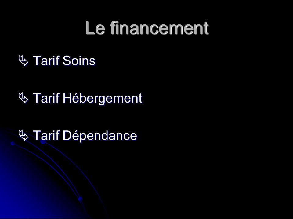 Le financement Tarif Soins Tarif Soins Tarif Hébergement Tarif Hébergement Tarif Dépendance Tarif Dépendance