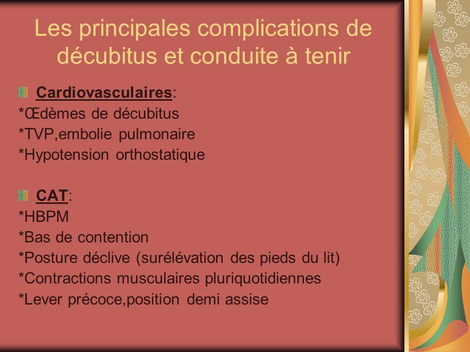 Les principales complications de décubitus et conduite à tenir Respiratoires: *S tase bronchique, encombrement, infection *Hypoventilation des bases pulmonaires *Atélectasie *Pneumopathie nosocomiale *Pneumopathie de régurgitation