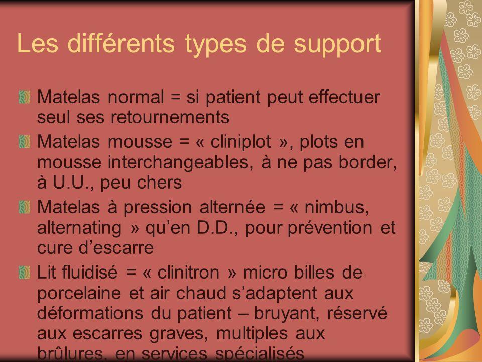 Les différents types de support Matelas normal = si patient peut effectuer seul ses retournements Matelas mousse = « cliniplot », plots en mousse inte