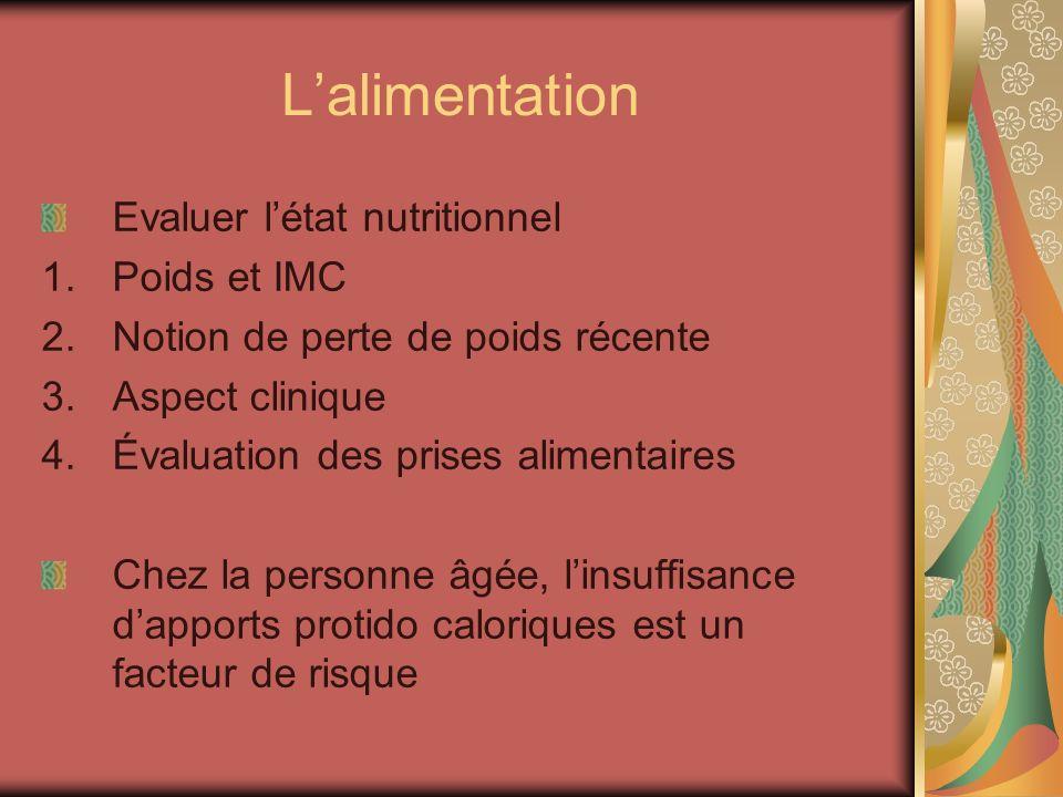 Lalimentation Evaluer létat nutritionnel 1.Poids et IMC 2.Notion de perte de poids récente 3.Aspect clinique 4.Évaluation des prises alimentaires Chez
