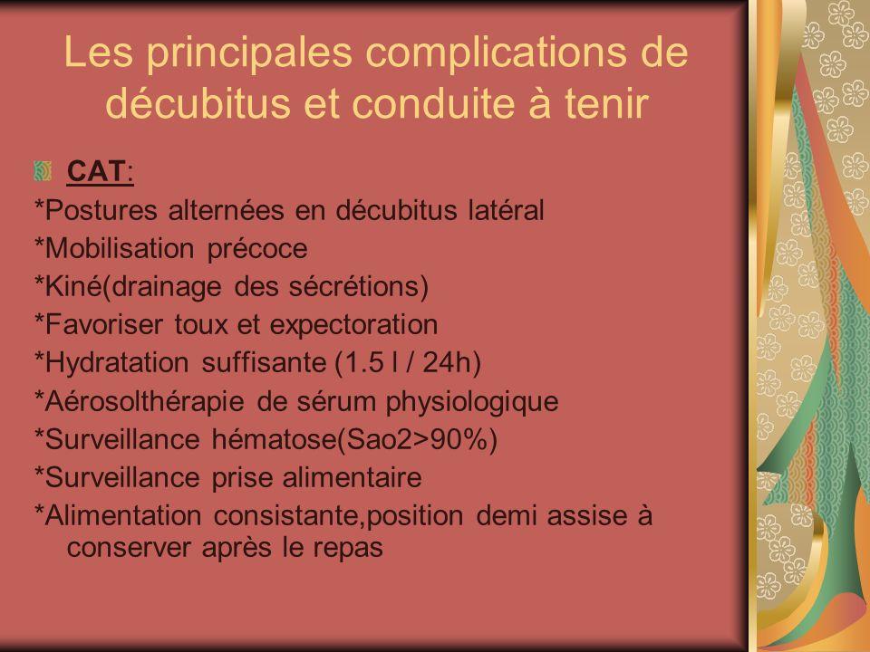 Les principales complications de décubitus et conduite à tenir CAT: *Postures alternées en décubitus latéral *Mobilisation précoce *Kiné(drainage des