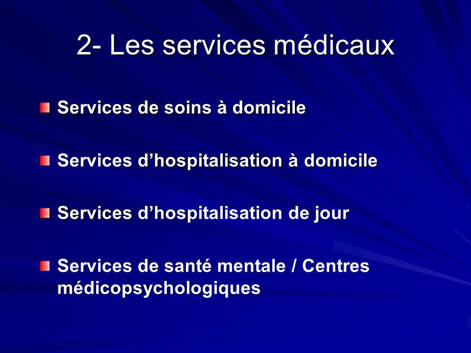 2- Les services médicaux Services de soins à domicile dhospitalisation à domicile Services dhospitalisation à domicile Services Services dhospitalisat