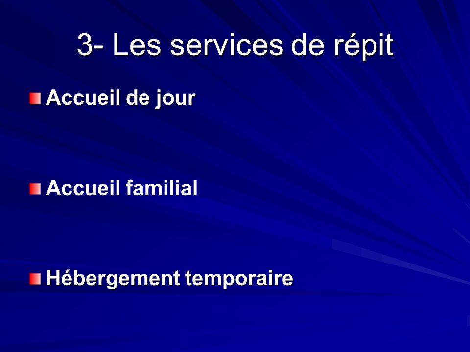 3- Les services de répit Accueil de jour Accueil familial Hébergement temporaire