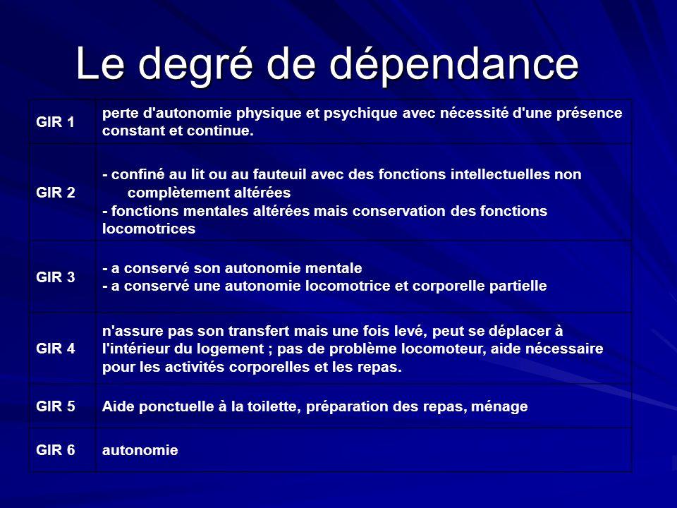 Le degré de dépendance GIR 1 perte d'autonomie physique et psychique avec nécessité d'une présence constant et continue. GIR 2 - confiné au lit ou au