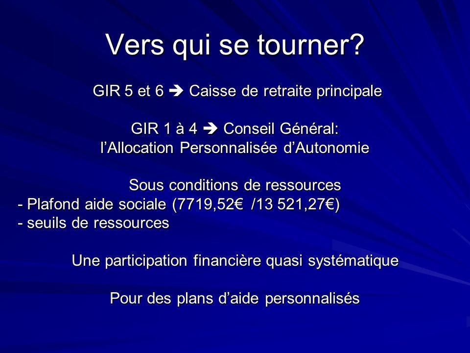 Vers qui se tourner? GIR 5 et 6 Caisse de retraite principale GIR 5 et 6 Caisse de retraite principale GIR 1 à 4 Conseil Général: lAllocation Personna