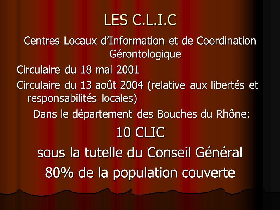 LES C.L.I.C Centres Locaux dInformation et de Coordination Gérontologique Circulaire du 18 mai 2001 Circulaire du 13 août 2004 (relative aux libertés