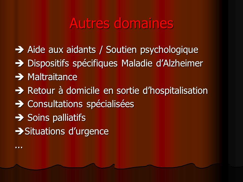 Autres domaines Aide aux aidants / Soutien psychologique Aide aux aidants / Soutien psychologique Dispositifs spécifiques Maladie dAlzheimer Dispositi