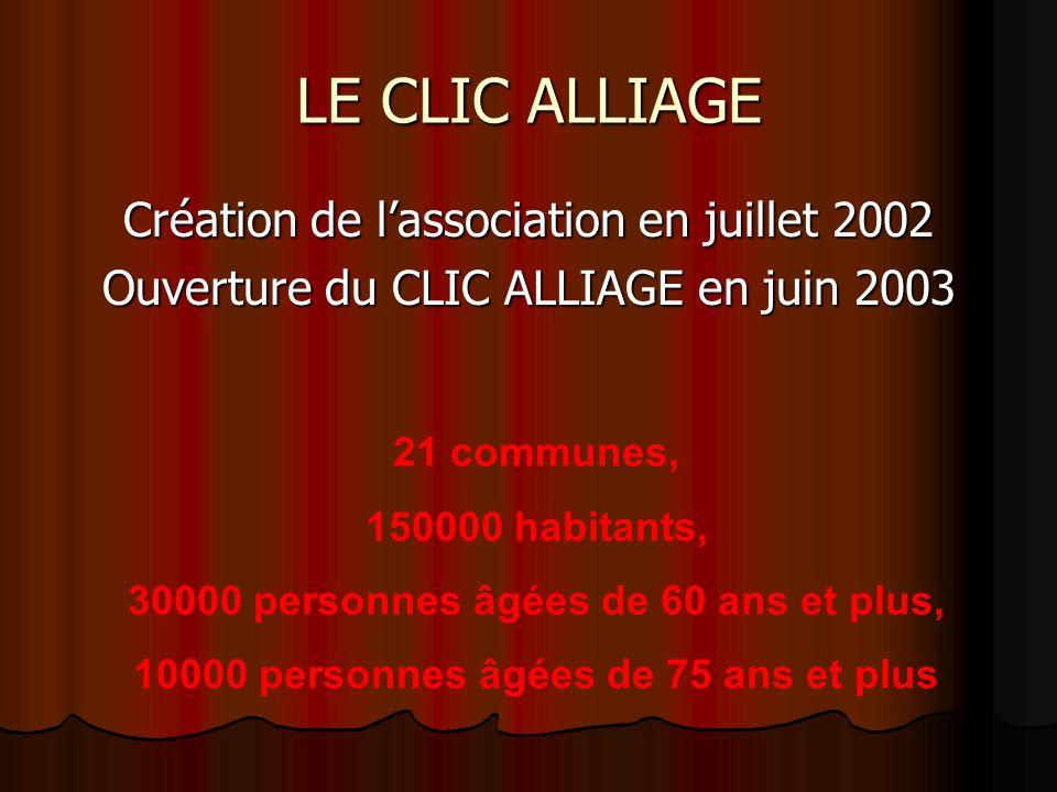 LE CLIC ALLIAGE Création de lassociation en juillet 2002 Ouverture du CLIC ALLIAGE en juin 2003 21 communes, 150000 habitants, 30000 personnes âgées d