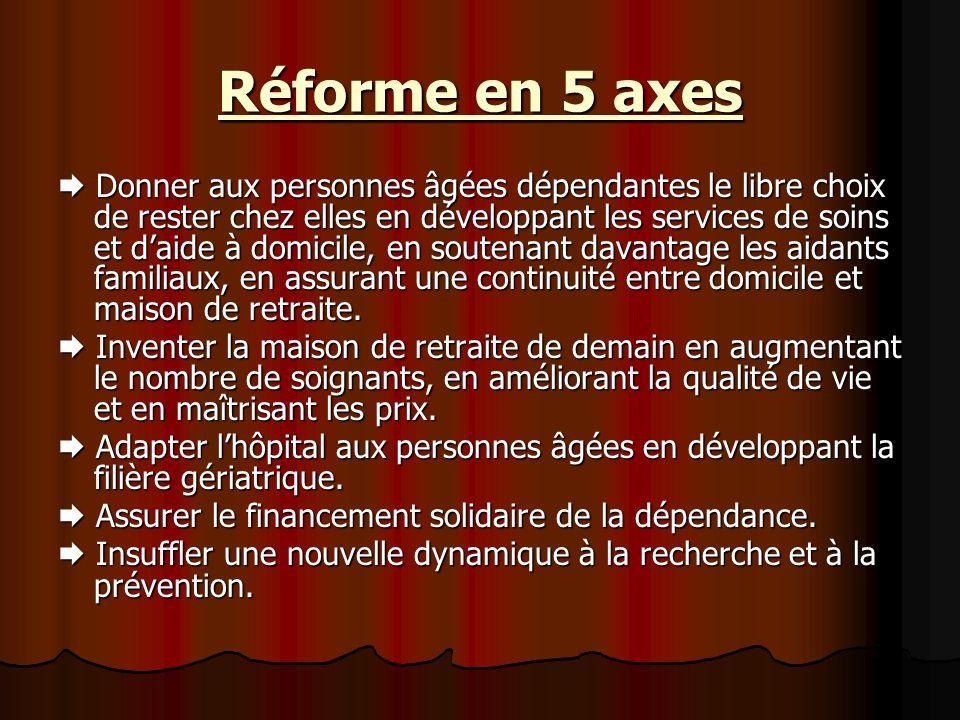 Réforme en 5 axes Donner aux personnes âgées dépendantes le libre choix de rester chez elles en développant les services de soins et daide à domicile,