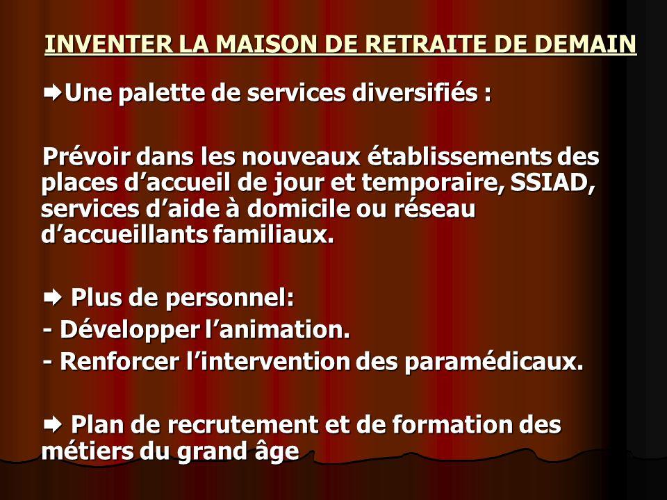 INVENTER LA MAISON DE RETRAITE DE DEMAIN Une palette de services diversifiés : Une palette de services diversifiés : Prévoir dans les nouveaux établis