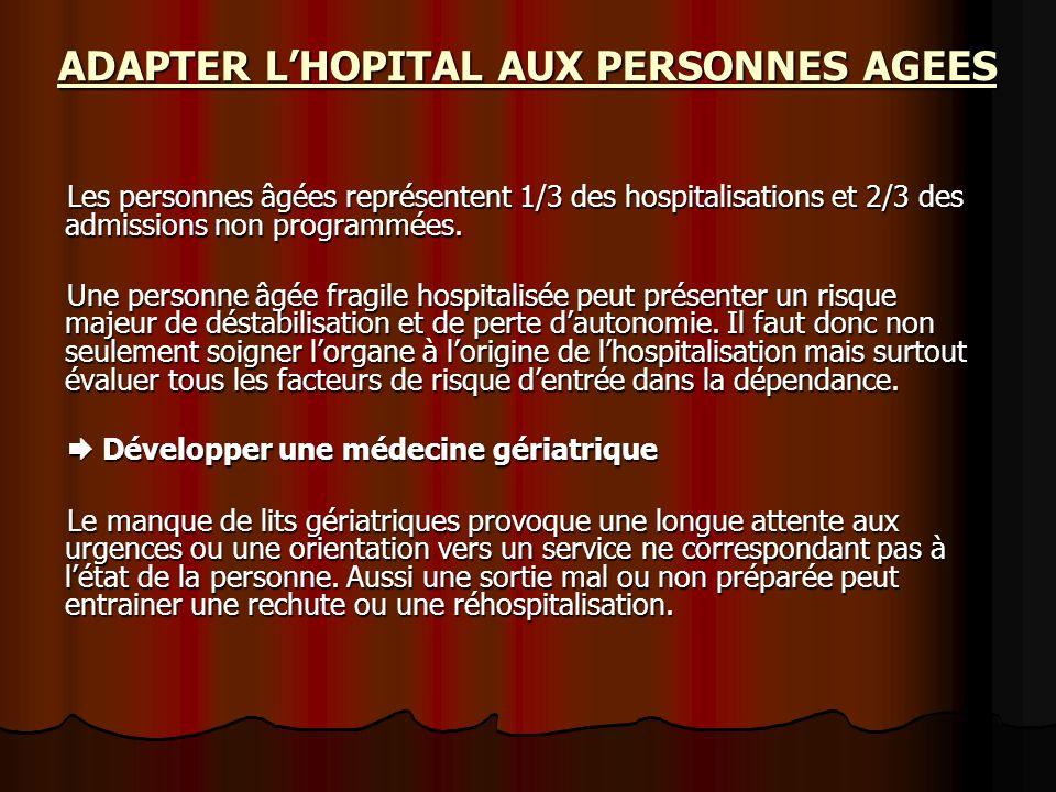 ADAPTER LHOPITAL AUX PERSONNES AGEES Les personnes âgées représentent 1/3 des hospitalisations et 2/3 des admissions non programmées. Une personne âgé