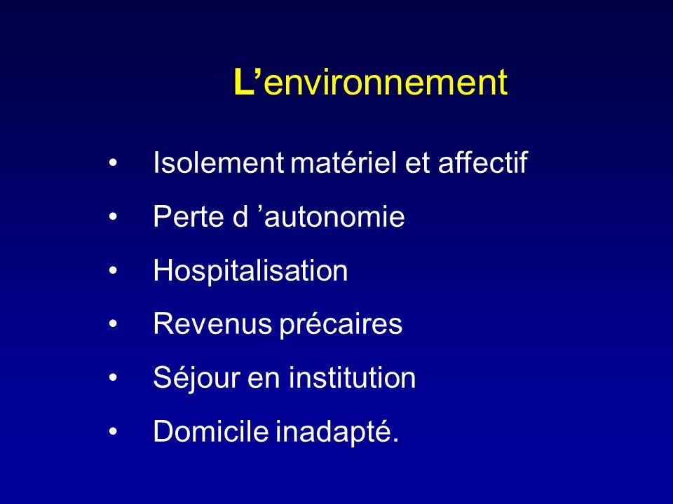 Lenvironnement Isolement matériel et affectif Perte d autonomie Hospitalisation Revenus précaires Séjour en institution Domicile inadapté.