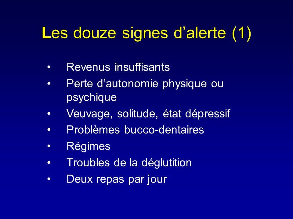 Les douze signes dalerte (1) Revenus insuffisants Perte dautonomie physique ou psychique Veuvage, solitude, état dépressif Problèmes bucco-dentaires R