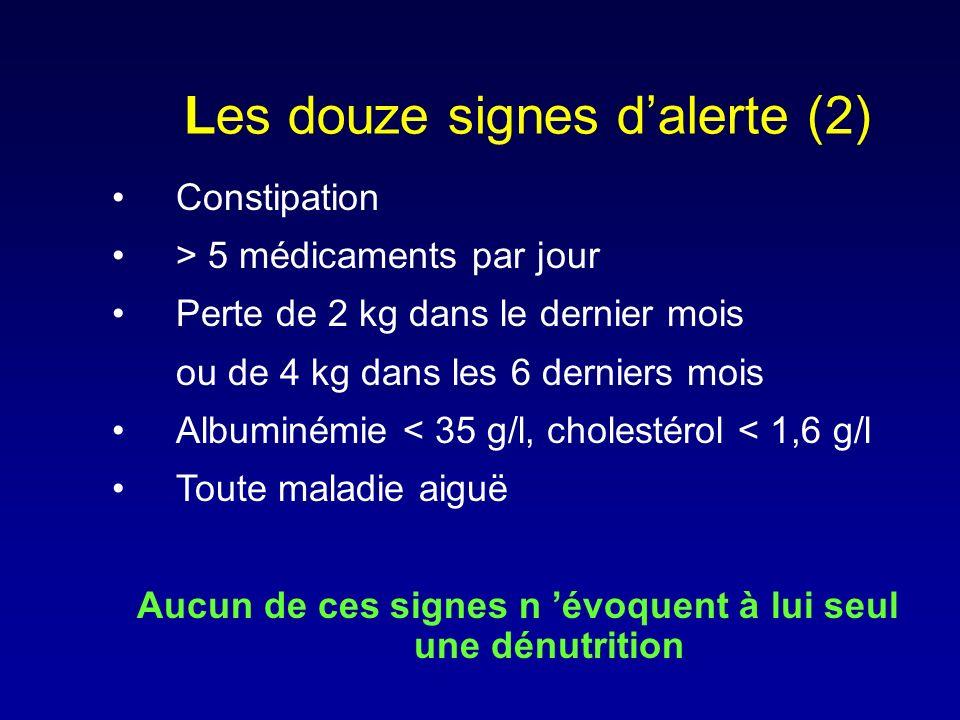 Les douze signes dalerte (2) Constipation > 5 médicaments par jour Perte de 2 kg dans le dernier mois ou de 4 kg dans les 6 derniers mois Albuminémie