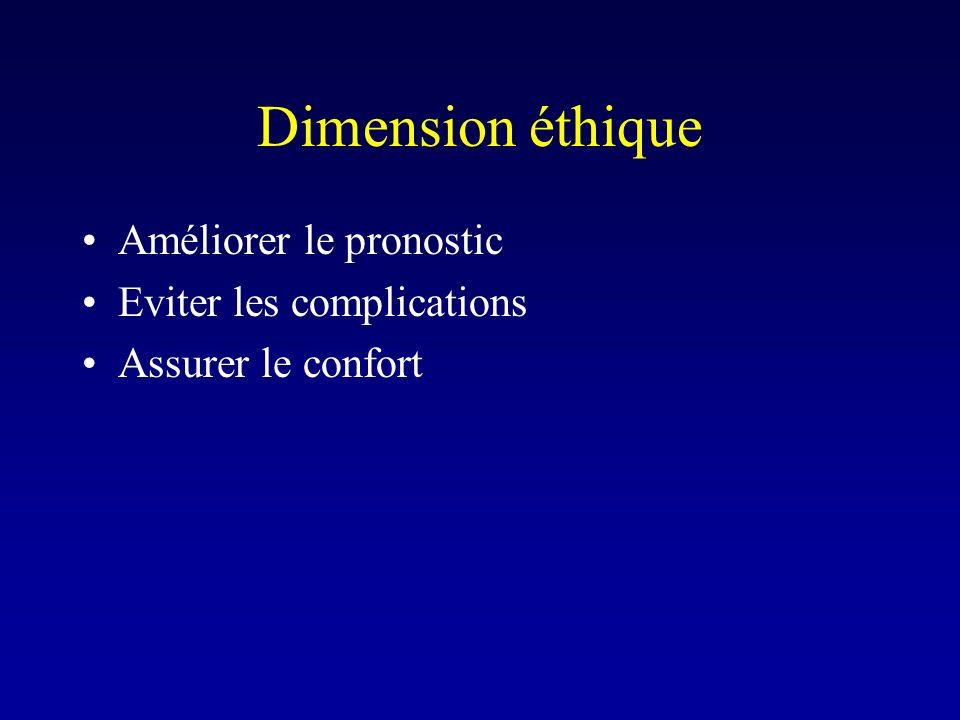 Dimension éthique Améliorer le pronostic Eviter les complications Assurer le confort