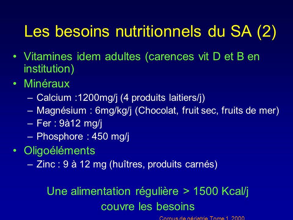 Les besoins nutritionnels du SA (2) Vitamines idem adultes (carences vit D et B en institution) Minéraux –Calcium :1200mg/j (4 produits laitiers/j) –M