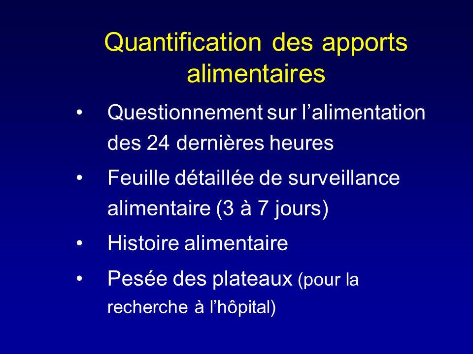 Quantification des apports alimentaires Questionnement sur lalimentation des 24 dernières heures Feuille détaillée de surveillance alimentaire (3 à 7
