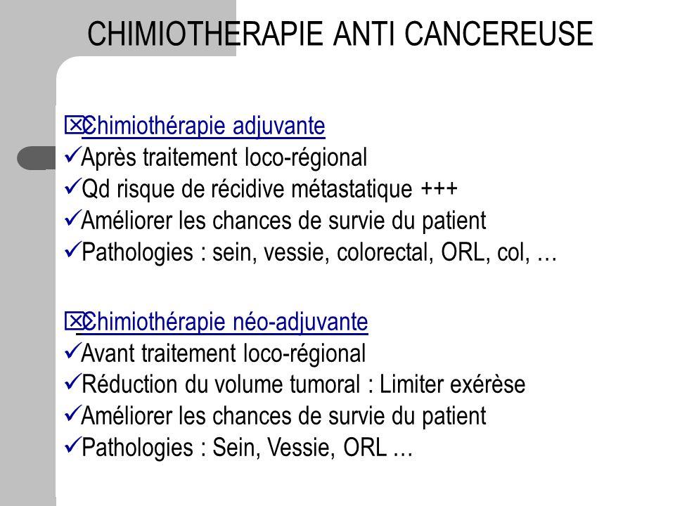 CHIMIOTHERAPIE ANTI CANCEREUSE Chimiothérapie adjuvante Après traitement loco-régional Qd risque de récidive métastatique +++ Améliorer les chances de