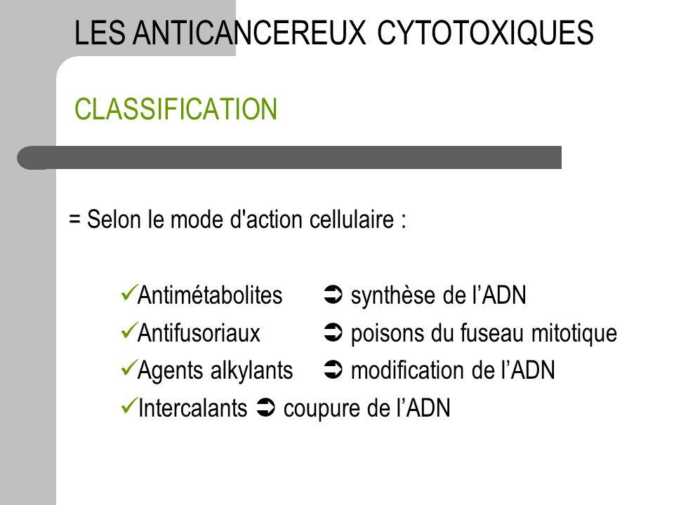 CLASSIFICATION = Selon le mode d'action cellulaire : Antimétabolites synthèse de lADN Antifusoriaux poisons du fuseau mitotique Agents alkylants modif