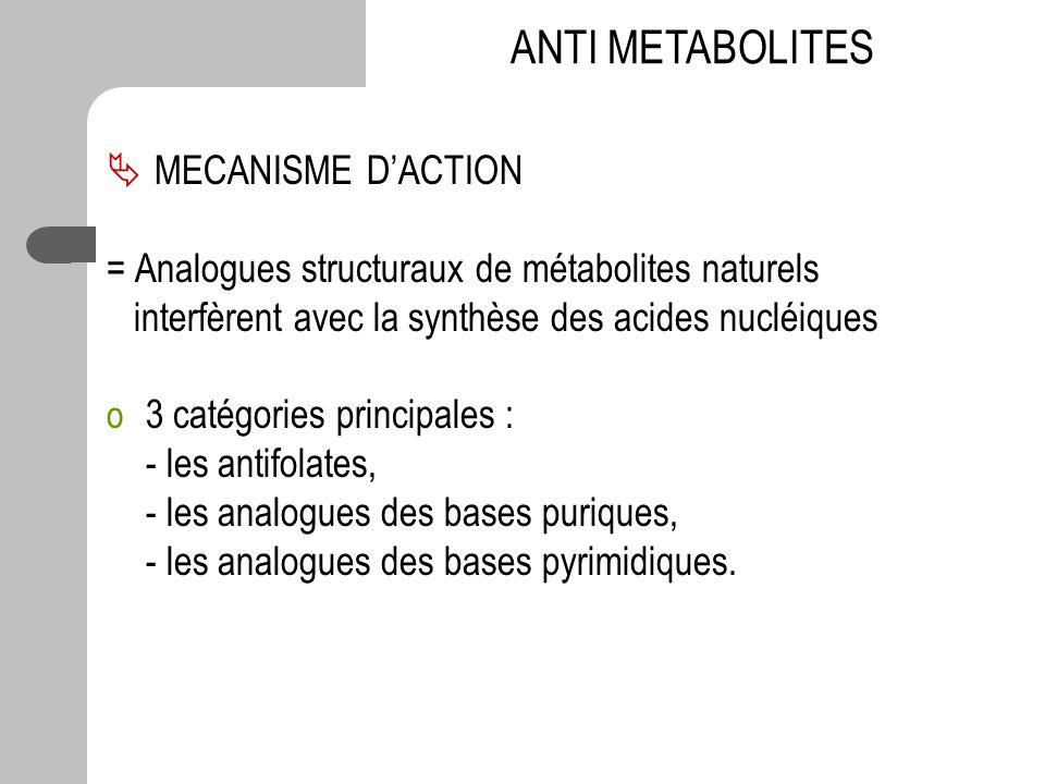 MECANISME DACTION = Analogues structuraux de métabolites naturels interfèrent avec la synthèse des acides nucléiques o 3 catégories principales : - le