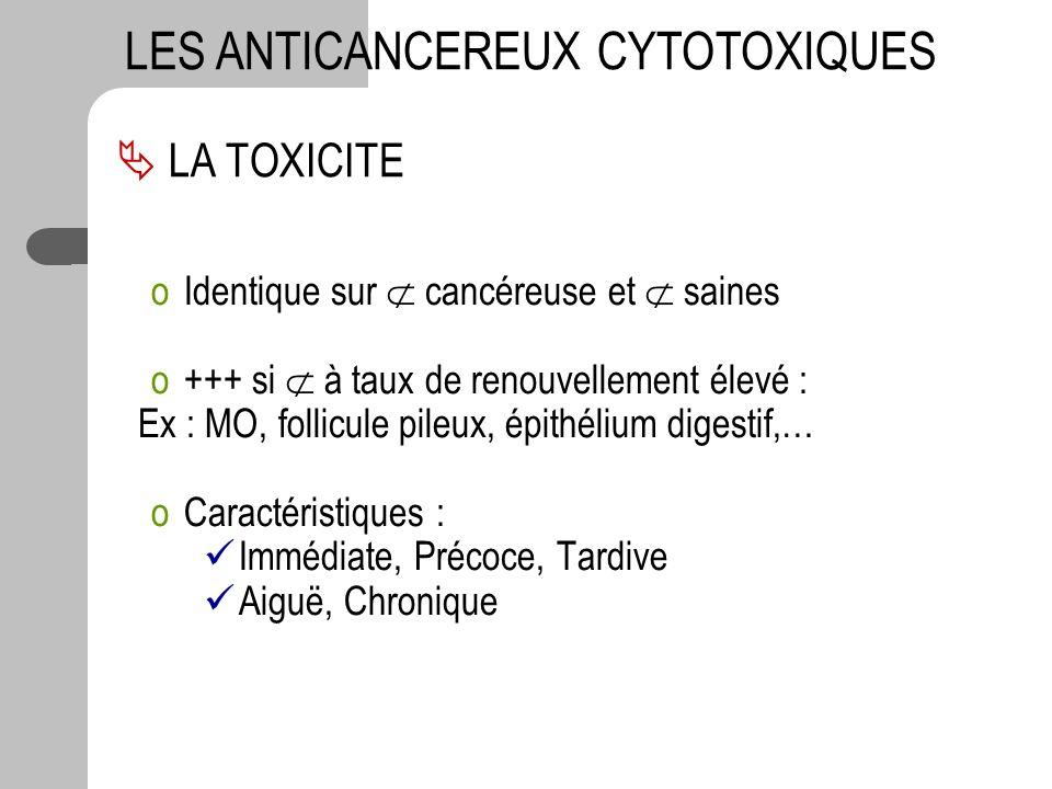 oIdentique sur cancéreuse et saines o+++ si à taux de renouvellement élevé : Ex : MO, follicule pileux, épithélium digestif,… oCaractéristiques : Immé