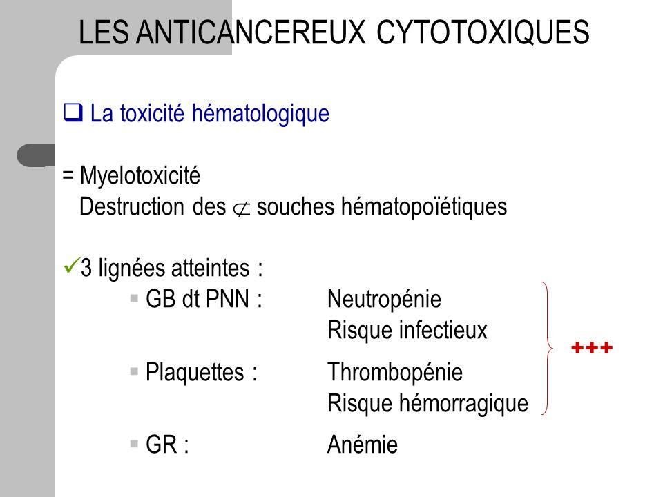 La toxicité hématologique = Myelotoxicité Destruction des souches hématopoïétiques 3 lignées atteintes : GB dt PNN : Neutropénie Risque infectieux Pla
