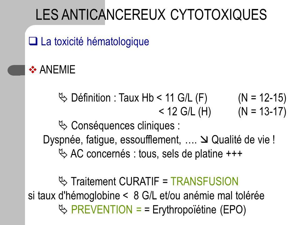 La toxicité hématologique ANEMIE Définition : Taux Hb < 11 G/L (F) (N = 12-15) < 12 G/L (H) (N = 13-17) Conséquences cliniques : Dyspnée, fatigue, ess