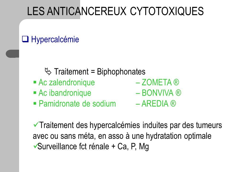 LES ANTICANCEREUX CYTOTOXIQUES Hypercalcémie Traitement = Biphophonates Ac zalendronique – ZOMETA ® Ac ibandronique – BONVIVA ® Pamidronate de sodium