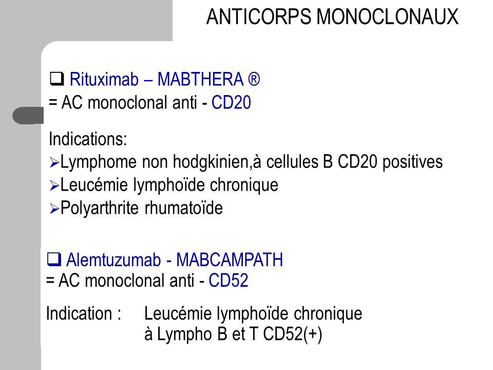 Rituximab – MABTHERA ® = AC monoclonal anti - CD20 Indications: Lymphome non hodgkinien,à cellules B CD20 positives Leucémie lymphoïde chronique Polya