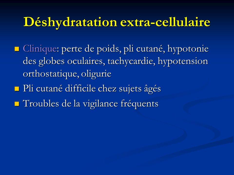 Déshydratation extra-cellulaire Biologie: signes dhémoconcentration avec augmentation de lhématocrite et de la protidémie Biologie: signes dhémoconcentration avec augmentation de lhématocrite et de la protidémie Si déshydratation importante, risque élevé dinsuffisance rénale fonctionnelle (créatinine élevée) Si déshydratation importante, risque élevé dinsuffisance rénale fonctionnelle (créatinine élevée)