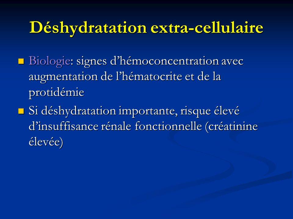 Déshydratation extra-cellulaire Etiologies: baisse du pool sodé de lorganisme Etiologies: baisse du pool sodé de lorganisme Pertes extra-rénales: digestive (diarrhées, vomissements) ou sudorale Pertes extra-rénales: digestive (diarrhées, vomissements) ou sudorale Pertes rénales: traitement par diurétiques, secondaires à des affections rénales organiques (insuffisance rénale chronique), syndrome de levée dobstacle Pertes rénales: traitement par diurétiques, secondaires à des affections rénales organiques (insuffisance rénale chronique), syndrome de levée dobstacle