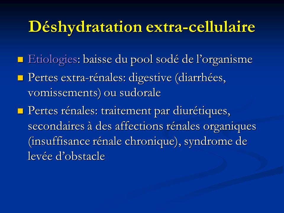 Cas clinique 1 Quel est le type de trouble hydroélectrolytique .